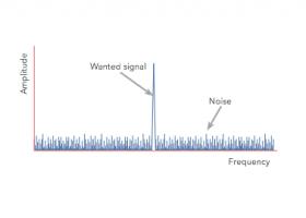 UAV Navigation Quality of Datalink